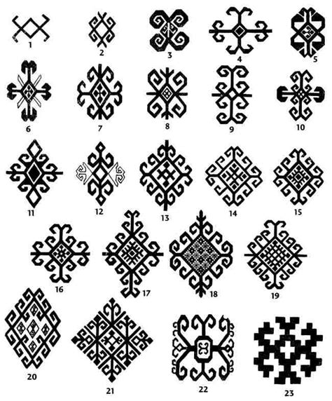 Central Motif Pattern Design | 17 best images about turkısh motifs on pinterest turkish