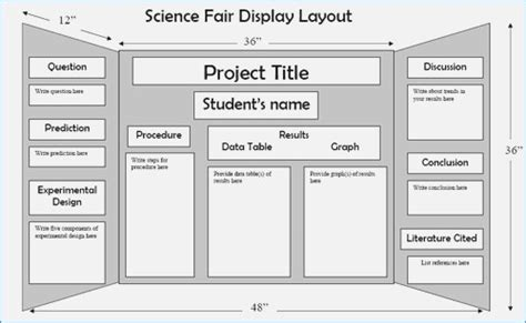 power point presentation template for science project themoments co