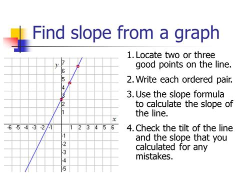slope from a graph slope of a straight line ppt video online download
