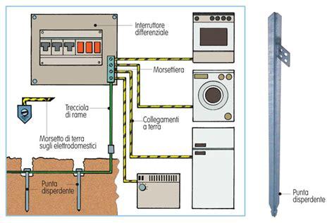 schema impianto elettrico casa come realizzare un impianto di messa a terra sicuro e a