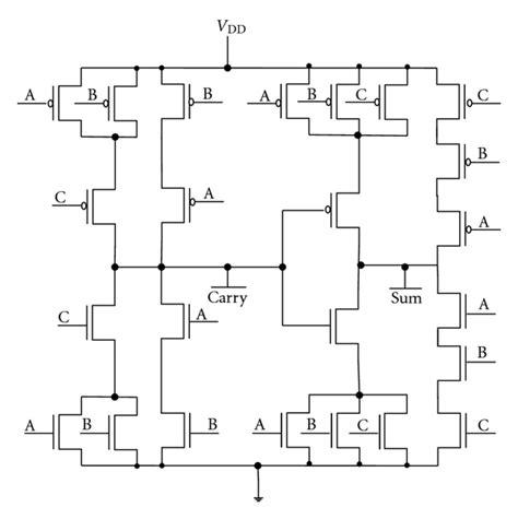 layout methodologies in vlsi vlsi circuit design methodology demystified a conceptual