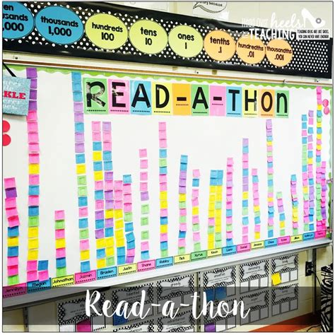 reading counts themes head over heels for teaching spark student motivation