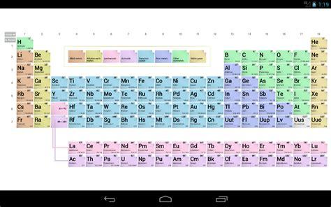 tavola periodica degli elementi hd periodic table android apps on play