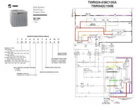 trane wiring diagram trane wiring diagrams online description trane wiring diagrams model trane trailer wiring diagram for on wiring diagram for trane thermostat