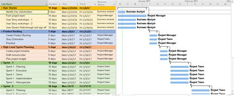 microsoft excel project plan template agile project planning 6 free project plan templates