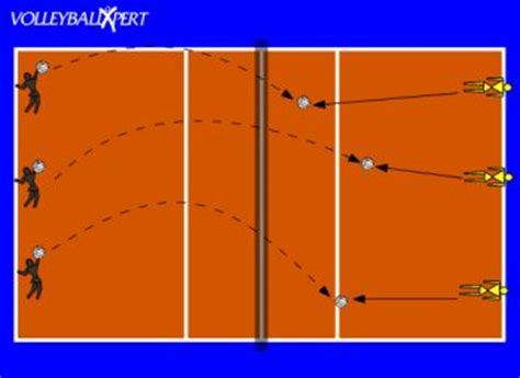 setter practice drills serving bombs away by volleyballxpert com volleyball