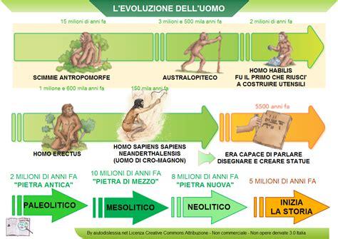 ricerca sull alimentazione umana bianco per tutti storia