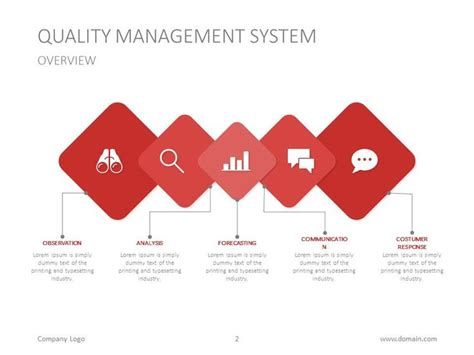 free powerpoint templates for quality management 96 best images about free powerpoint templates on