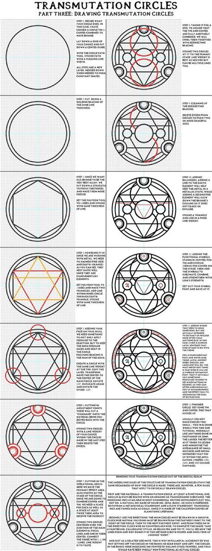 pattern is full meaning transmutation circles fullmetal alchemist anime