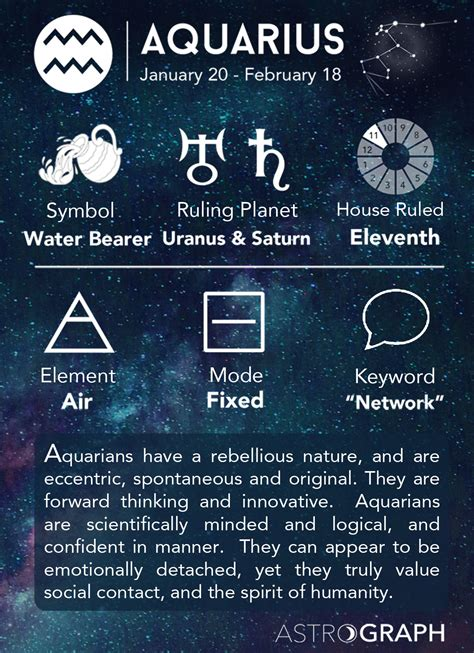 aquarius zodiac sign learning astrology
