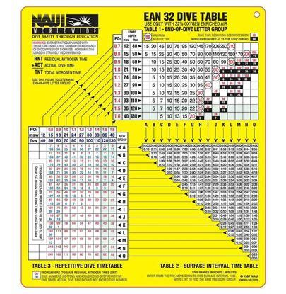dive tables rgbm eanx 36 6 10m ft naui store purchase