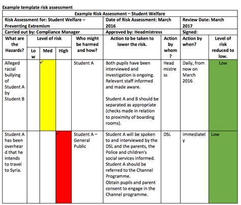 Risk Assessment Policy For Pupil Welfare Ashbourne College London Risk Assessment Template For Agriculture