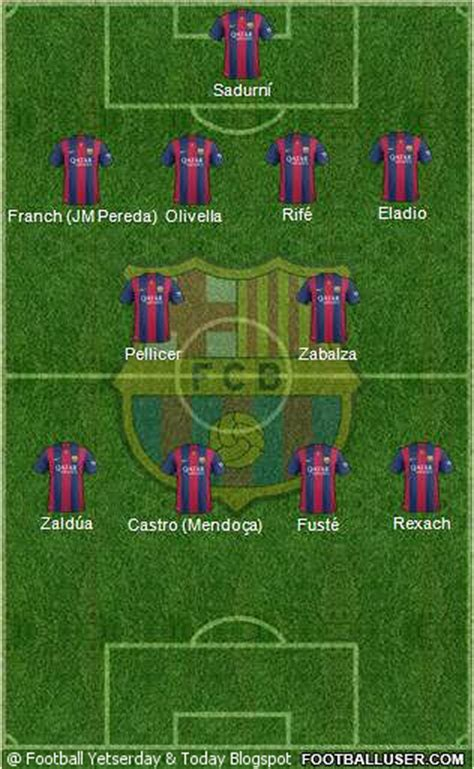 barcelona yesterday football yesterday today fc barcelona xi in european