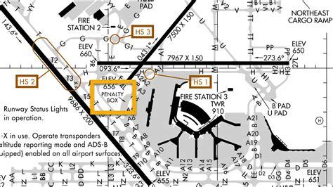 o hare runway diagram ohare airport diagram repair wiring scheme