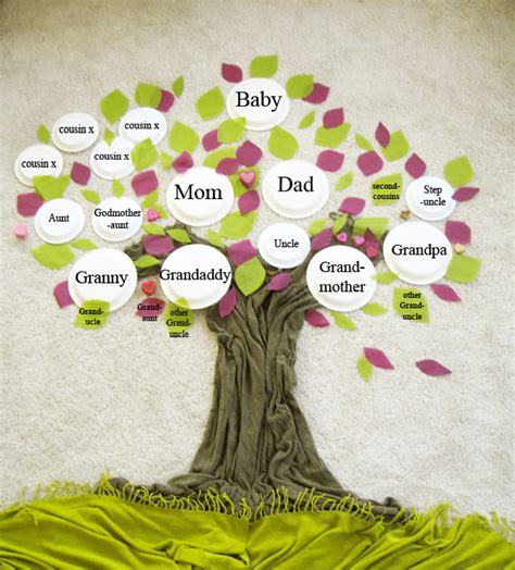 printable family tree for school project mila s daydreams october 2010