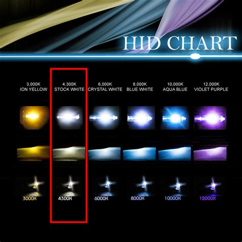 silverado hid fog lights for 03 06 smk lens fog light w switch 4300k xenon