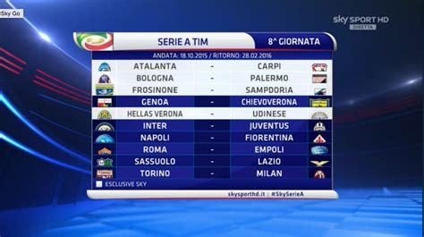 Calendario 2015 Serie A Calendario Serie A 2015 2016 Roma Juventus Alla Seconda