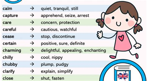 synonyms for ielts list archives synonym words beginning with c archives study here