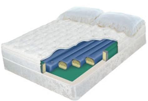 somma waveless softside replacement tube