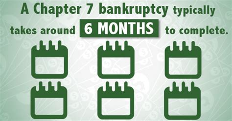 how to file bankruptcy how to file for bankruptcy