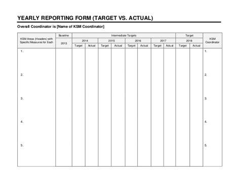 sales and marketing report template strategic marketing sales plan template