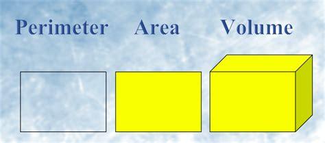 Area Perimeter Volume Worksheets perimeter area and volume worksheet for class 5