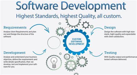 application design company custom software development company interface software