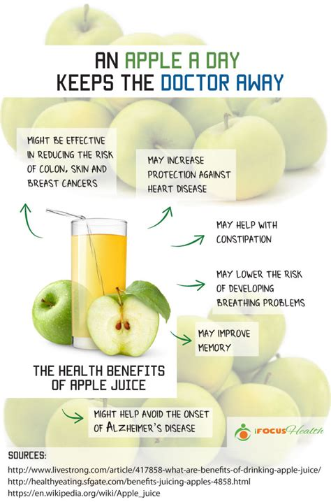 Apple Juice Benefits | what everybody ought to know about drinking apple juice