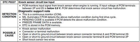 book repair manual 2007 mazda mazda6 on board diagnostic system service manual on board diagnostic system 2011 mazda mazda6 transmission control 2011 mazda