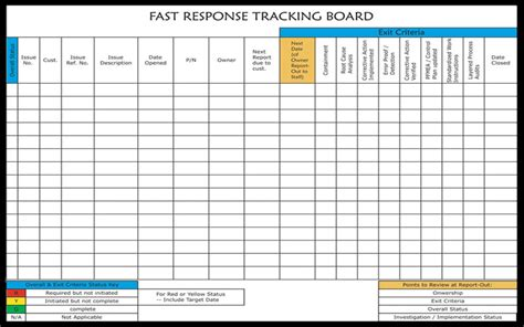 Fast Respon fast response tracking board