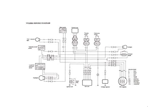 kawasaki ex500 wiring diagrams diagram auto wiring diagram