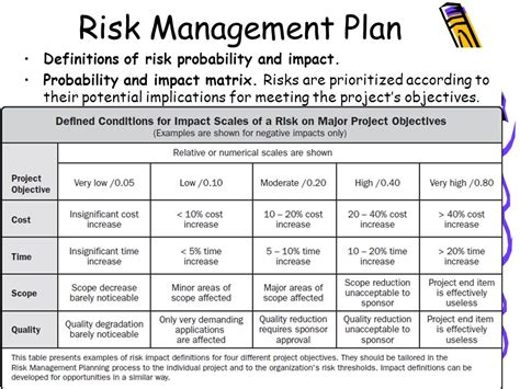 design risk definition what is a project management plan