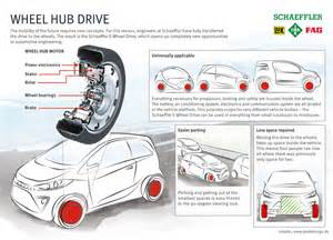 Hybrid Electric Vehicles Architecture And Motor Drives Schaeffler Puts Rear E Wheel Drive Electric Ford On