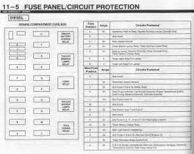 2004 Ford F150 Fuse Box 96 Ford F150 Fuse Box Diagram Get Free Image About