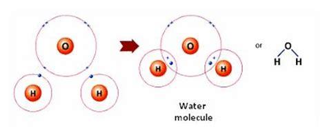 covalent bonding exle what is covalent bonding