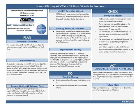 Quality Improvement Lake Cumberland District Health Department Process Improvement Tools Templates