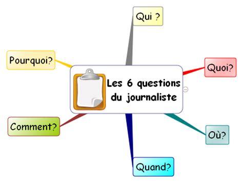 Journalist Questions by Franc 233 S 2 0 Poser Des Questions Les 6 Questions Du