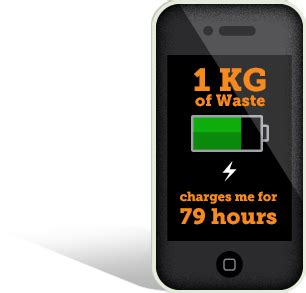 Service Charge 1kg how it works andigestion