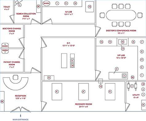 Room Setup Ideas by Ivf Lab Setup