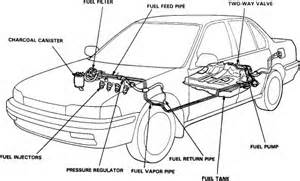 where is the location of the fuel filter on a 92 honda accord