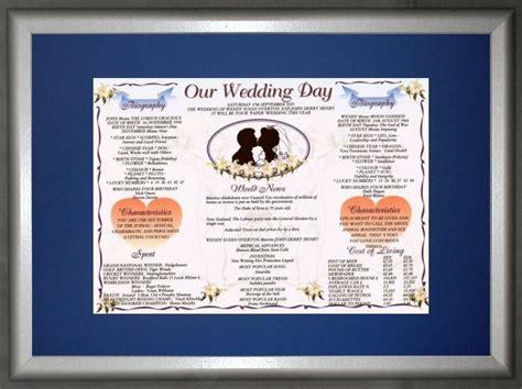 10th Wedding Anniversary Gift Ideas by Wedding World 10th Wedding Anniversary Gift Ideas