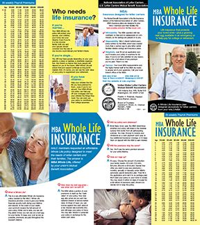 Mba Insurance Rates by Mba Brochures Applications And Forms National