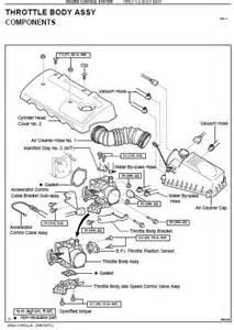 2004 Toyota Owners Manual Pdf Repair Manuals Toyota Corolla 2004 Repair Manual