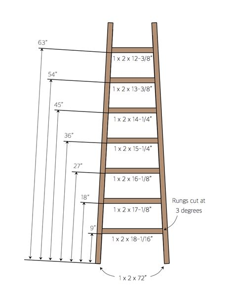 how to make ladder diagram advent ladder 187 rogue engineer