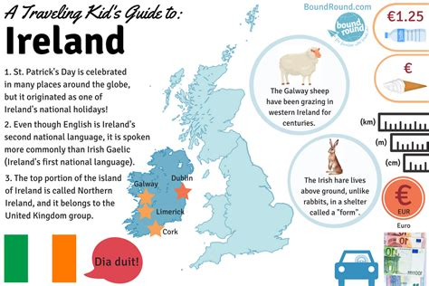 ireland facts about christmas family travel s top 21 country infographics to help prepare for an international
