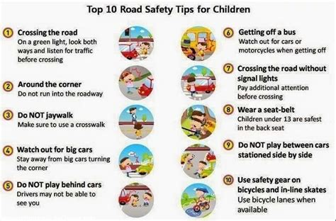 10 Safety Tips To Follow In Your Home by Ma3route On Quot 10 31 Top 10 Roadsafety Tips For