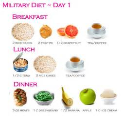 Military diet military and diet on pinterest