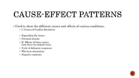 Essay Patterns by Essay Organization Patterns