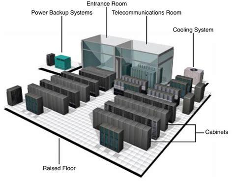 data center diagram data center network topologies pdf