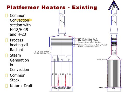 heater convection section a new approach to improving heater efficiency